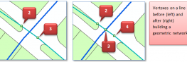 ArcGIS Geometric Network:  What's Up With the Extra Vertices?