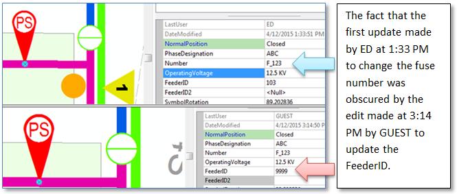 ArcMap Edit Tracking