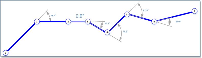 MultipleClassGeometries_002