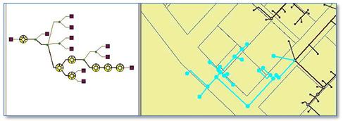 ArcGIS Multiple Geometries