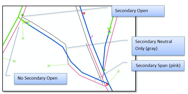 ArcGIS Utility Data Modeling